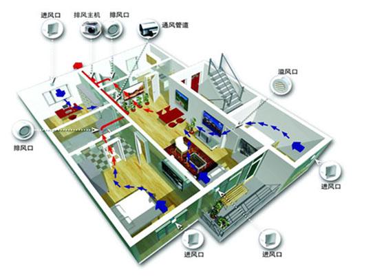 济南新风系统免费设计